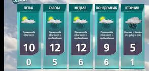 Прогноза за времето на NOVA NEWS (21.01.2021 - 14:00)