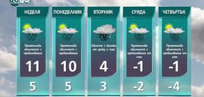 Прогноза за времето на NOVA NEWS (22.01.2021 - 18:00)
