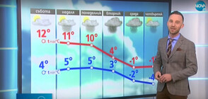 Прогноза за времето (23.01.2021 - централна)