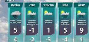 Прогноза за времето на NOVA NEWS (25.01.2021 - 14:00)