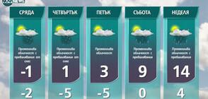 Прогноза за времето на NOVA NEWS (25.01.2021 - 21:00)
