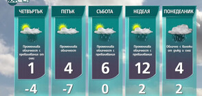 Прогноза за времето на NOVA NEWS (26.01.2021 - 18:00)