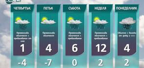 Прогноза за времето на NOVA NEWS (26.01.2021 - 21:00)