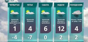 Прогноза за времето на NOVA NEWS (27.01.2021 - 14:00)