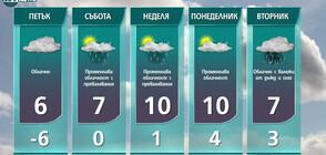 Прогноза за времето на NOVA NEWS (27.01.2021 - 18:00)