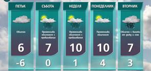 Прогноза за времето на NOVA NEWS (27.01.2021 - 21:00)