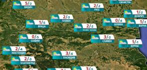 Прогноза за времето на NOVA NEWS (28.01.2021 - 11:00)