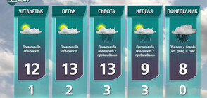 Прогноза за времето на NOVA NEWS (24.02.2021 - 10:00)