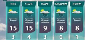 Прогноза за времето на NOVA NEWS (25.02.2021 - 14:00)