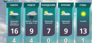 Прогноза за времето на NOVA NEWS (25.02.2021 - 18:00)