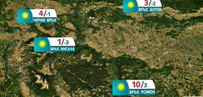 Прогноза за времето на NOVA NEWS (26.02.2021 - 14:00)