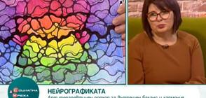 НЕЙРОГРАФИКА: Изкуството да постигаме целите си чрез рисуване