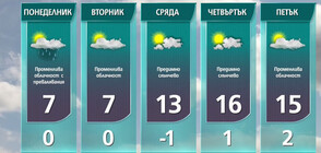 Прогноза за времето на NOVA NEWS (28.02.2021 - 14:00)