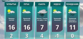 Прогноза за времето на NOVA NEWS (02.03.2021 - 18:00)