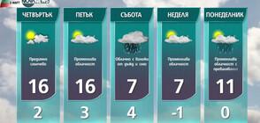 Прогноза за времето на NOVA NEWS (03.03.2021 - 14:00)