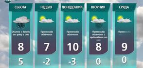 Прогноза за времето на NOVA NEWS (04.03.2021 - 18:00)