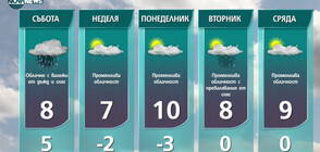Прогноза за времето на NOVA NEWS (05.03.2021 - 14:00)
