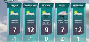 Прогноза за времето на NOVA NEWS (06.03.2021 - 14:00)