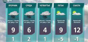 Прогноза за времето на NOVA NEWS (08.03.2021 - 14:00)