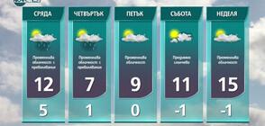 Прогноза за времето на NOVA NEWS (05.04.2021 - 18:00)