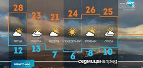 Прогноза за времето (06.05.2021 - сутрешна)