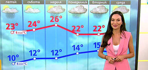 Прогноза за времето (04.06.2021 - обедна)