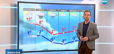 Прогноза за времето (21.02.2019 - обедна)