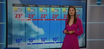 Прогноза за времето (19.10.2019 - обедна)