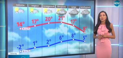 Прогноза за времето (10.04.2021 - централна)
