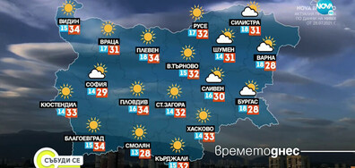 Прогноза за времето (25.07.2021 - обедна)