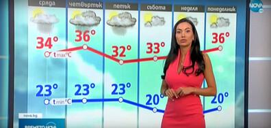 Прогноза за времето (03.08.2021 - централна)