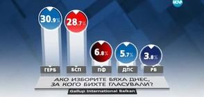 Андрей Райчев: Има рязко скъсяване на дистанцията ГЕРБ-БСП