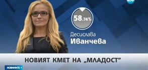 """Десислава Иванчева спечели изборите за кмет на """"Младост"""""""