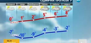 Прогноза за времето (31.01.2017 - сутрешна)