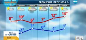 Прогноза за времето (17.02.2017 - сутрешна)