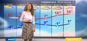 Прогноза за времето (17.02.2017 - обедна)
