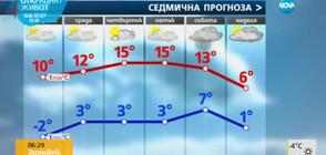 Прогноза за времето (21.02.2017 - сутрешна)