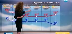 Прогноза за времето (05.03.2016 - централна)