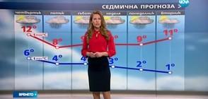 Прогноза за времето (09.03.2017 - обедна)