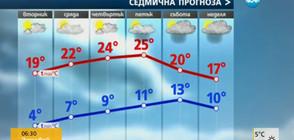 Прогноза за времето (25.04.2017 - сутрешна)