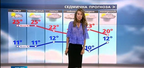 Прогноза за времето (02.05.2016 - централна)