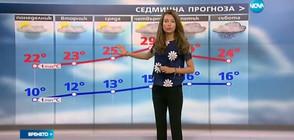 Прогноза за времето (28.05.2017 - централна)