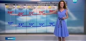 Прогноза за времето (17.06.2017 - сутрешна)