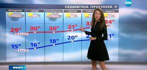 Прогноза за времето (19.06.2017 - централна)