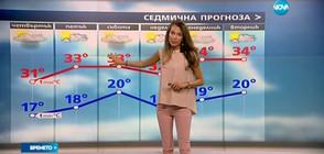 Прогноза за времето (21.06.2017 - централна)