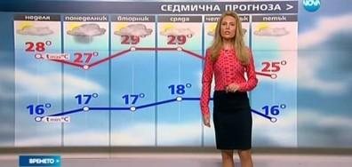 Прогноза за времето (27.08.2016 - централна)
