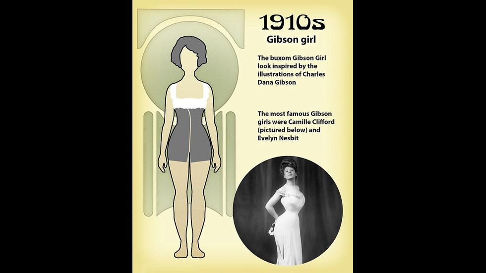 """1910-а. На мода са """"момичетата на Гибсън""""."""