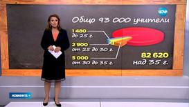 Българското училище пред срив заради липса на учители